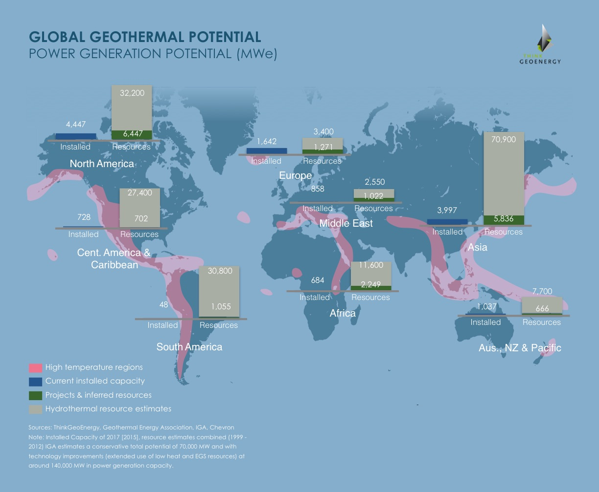 Global geothermal usage (adapted from original)